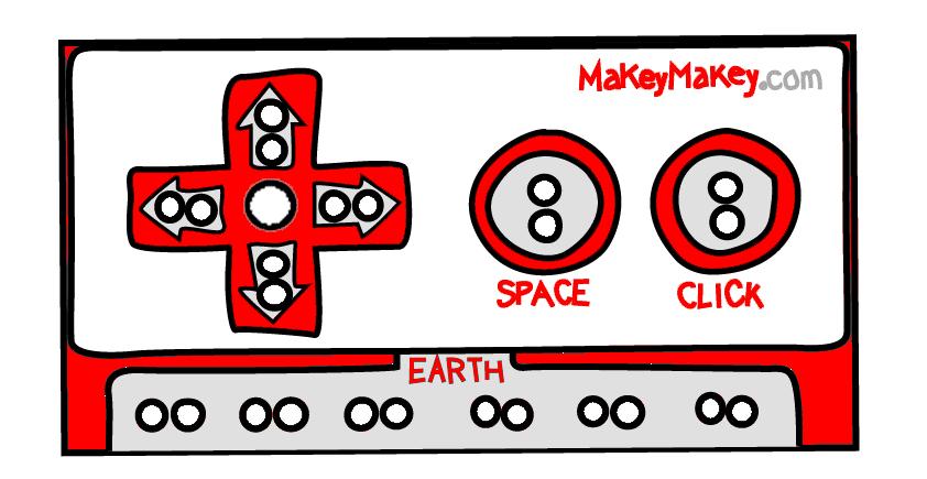 makeymakeyclassic